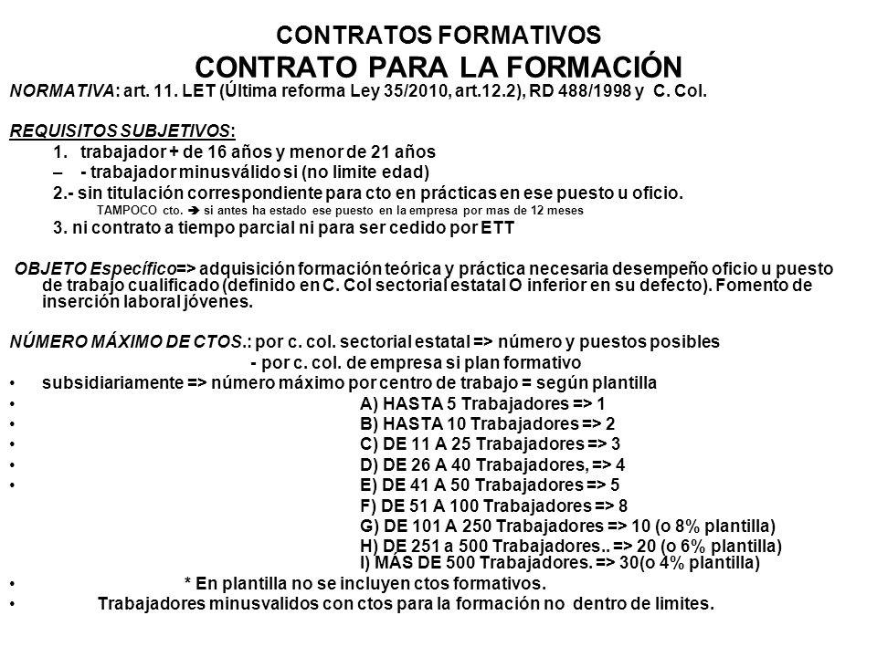 CONTRATOS FORMATIVOS CONTRATO PARA LA FORMACIÓN