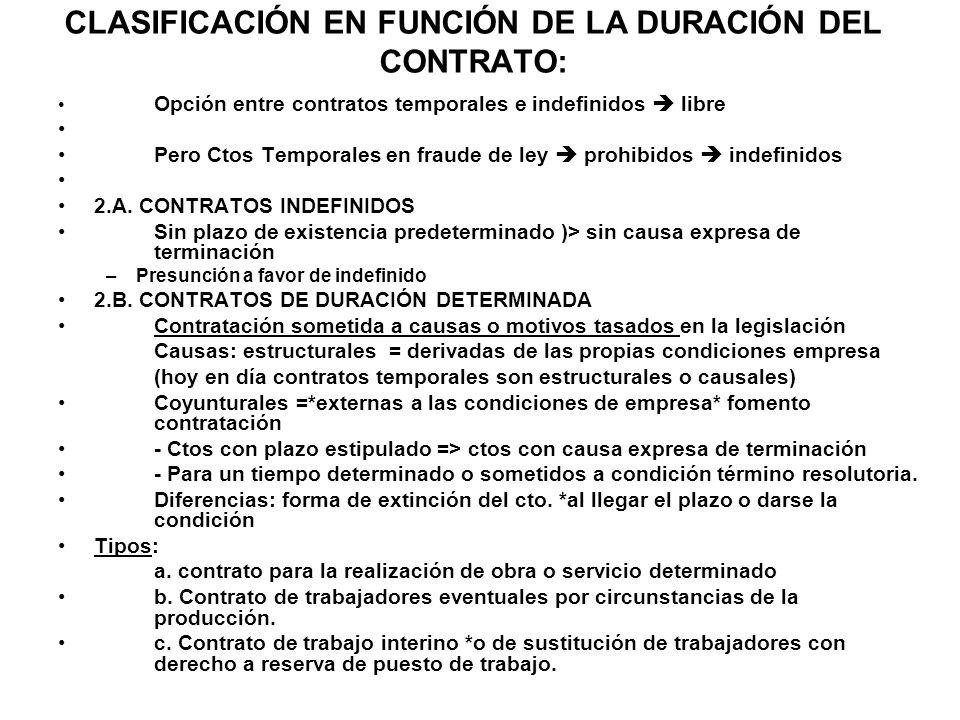 CLASIFICACIÓN EN FUNCIÓN DE LA DURACIÓN DEL CONTRATO: