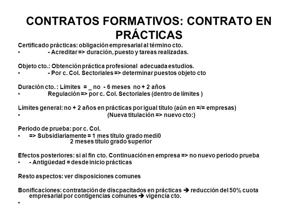 CONTRATOS FORMATIVOS: CONTRATO EN PRÁCTICAS