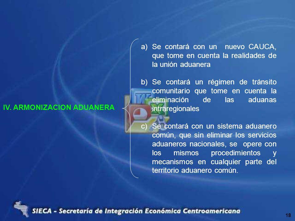 IV. ARMONIZACION ADUANERA