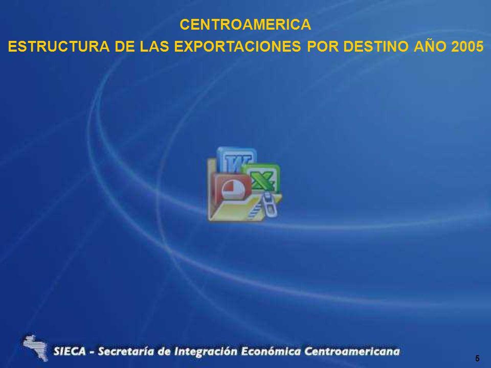ESTRUCTURA DE LAS EXPORTACIONES POR DESTINO AÑO 2005