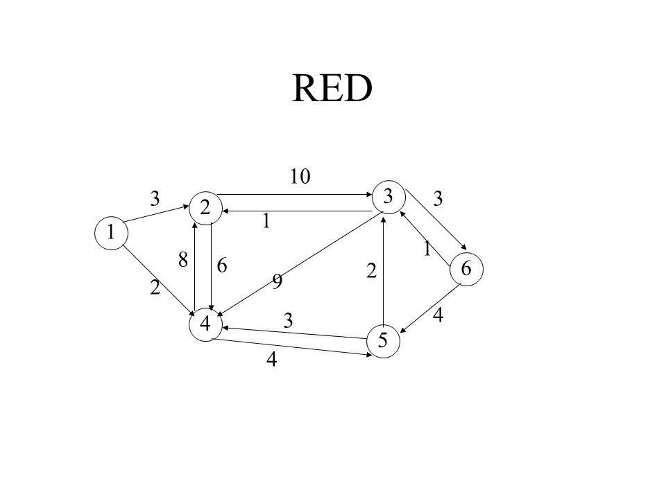 RED 10 3 3 3 2 1 1 1 8 6 2 6 9 2 4 4 3 5 4