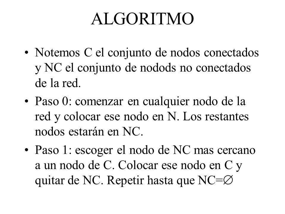 ALGORITMO Notemos C el conjunto de nodos conectados y NC el conjunto de nodods no conectados de la red.