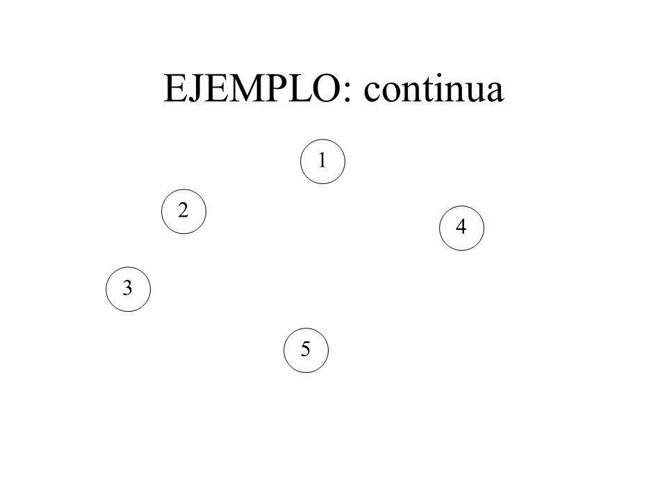 EJEMPLO: continua 1 2 4 3 5