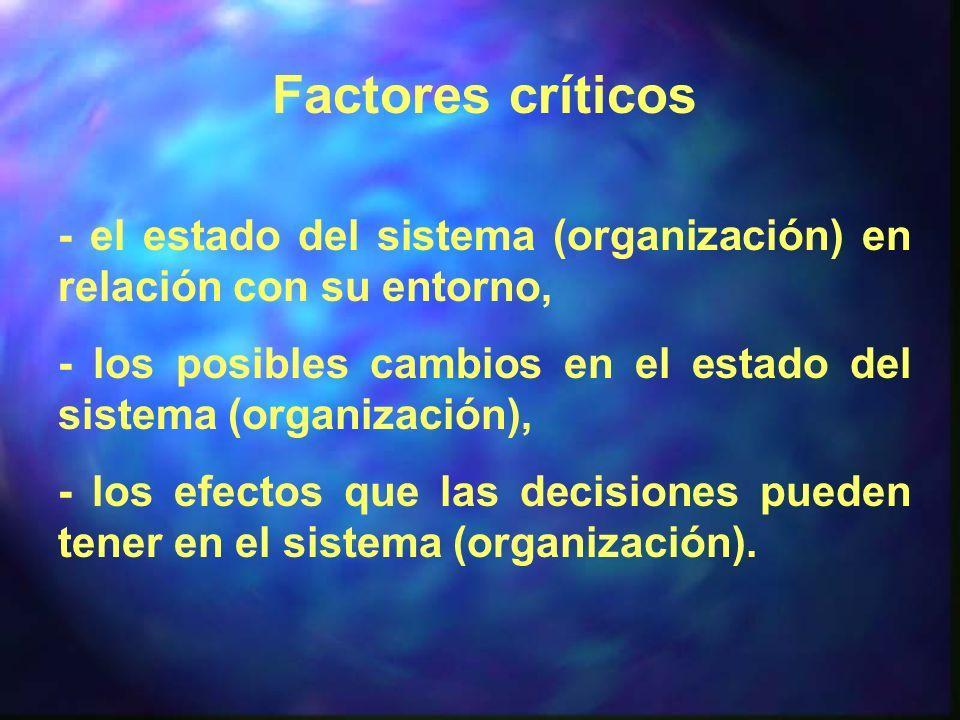 Factores críticos - el estado del sistema (organización) en relación con su entorno, - los posibles cambios en el estado del sistema (organización),