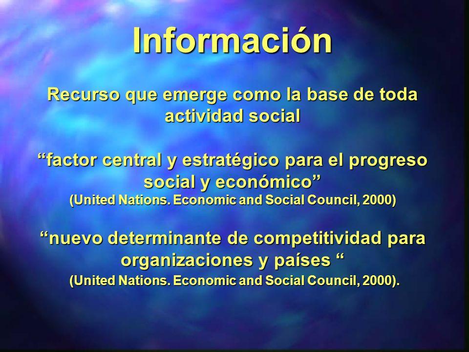 Recurso que emerge como la base de toda actividad social