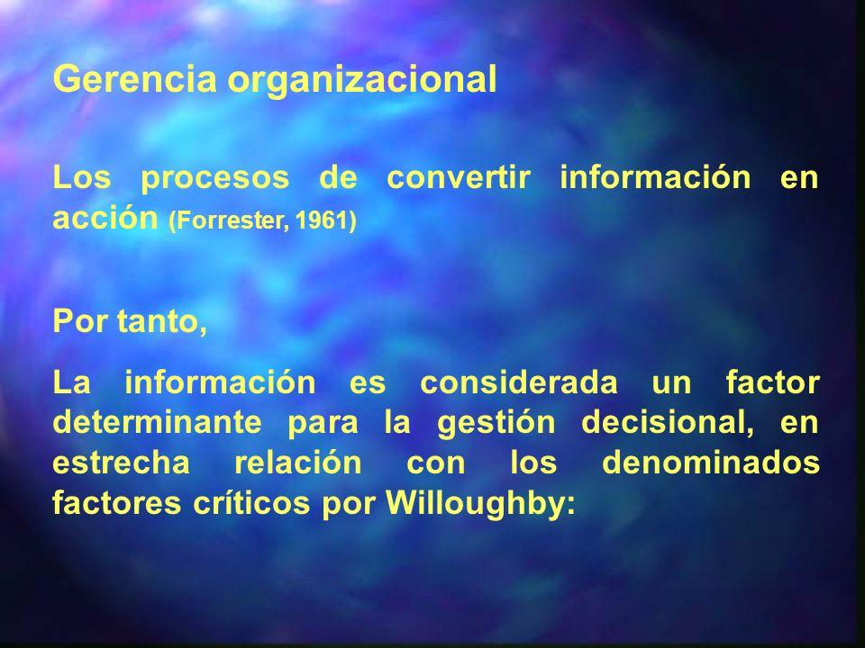 Gerencia organizacional