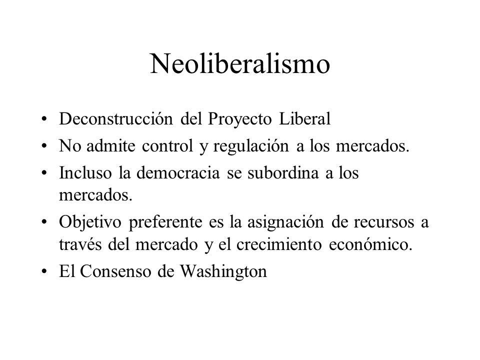 Neoliberalismo Deconstrucción del Proyecto Liberal