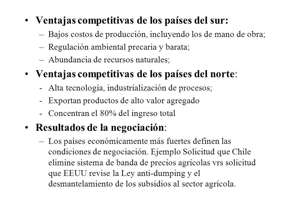 Ventajas competitivas de los países del sur: