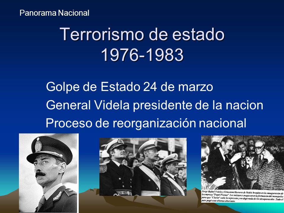 Terrorismo de estado 1976-1983 Golpe de Estado 24 de marzo