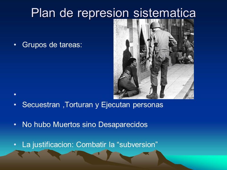 Plan de represion sistematica