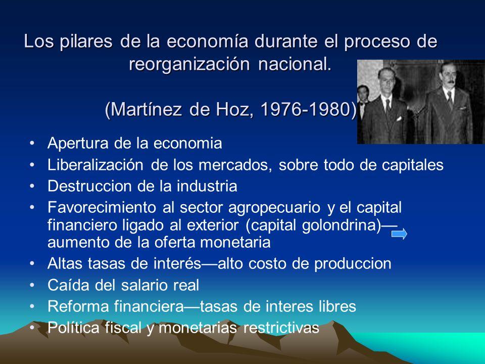 Los pilares de la economía durante el proceso de reorganización nacional. (Martínez de Hoz, 1976-1980)