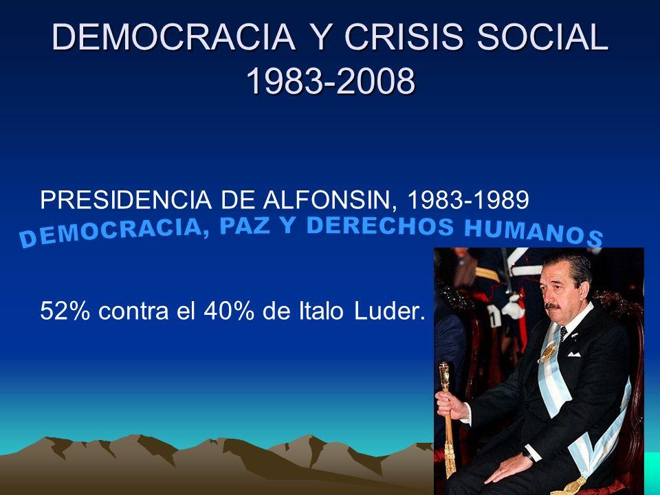 DEMOCRACIA Y CRISIS SOCIAL 1983-2008