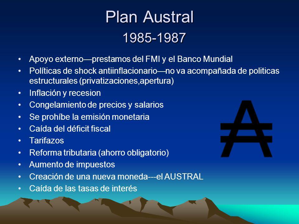 Plan Austral 1985-1987 Apoyo externo—prestamos del FMI y el Banco Mundial.