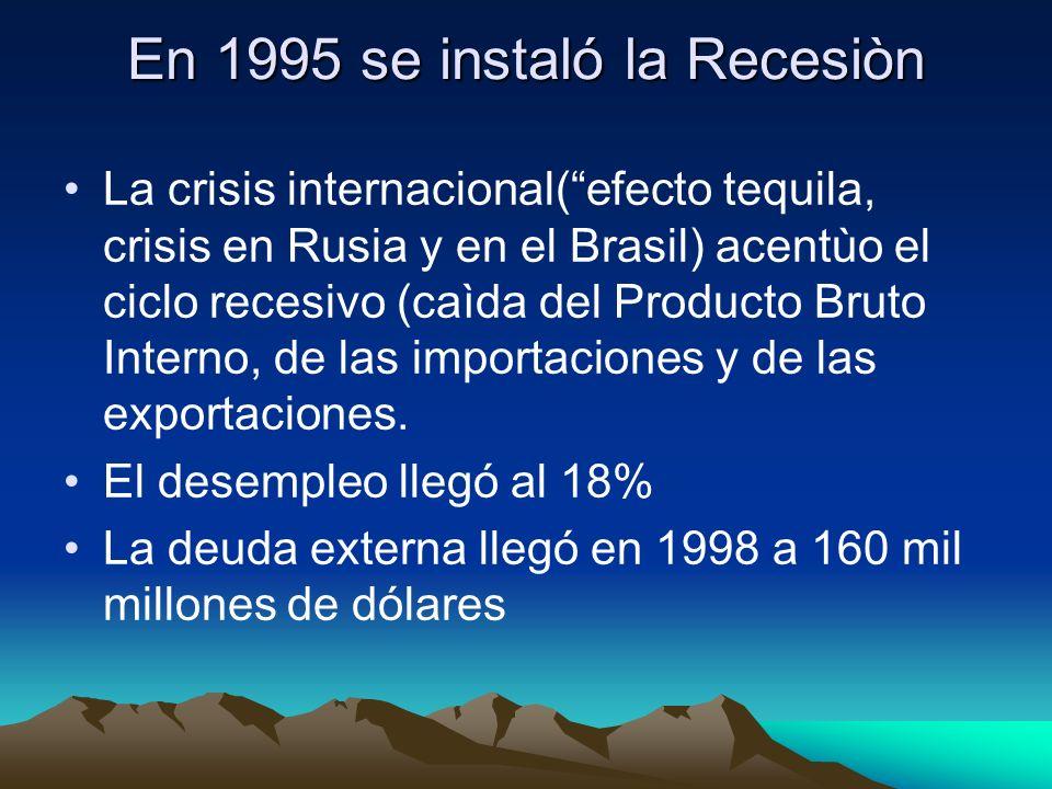 En 1995 se instaló la Recesiòn