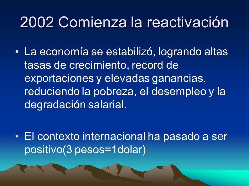 2002 Comienza la reactivación