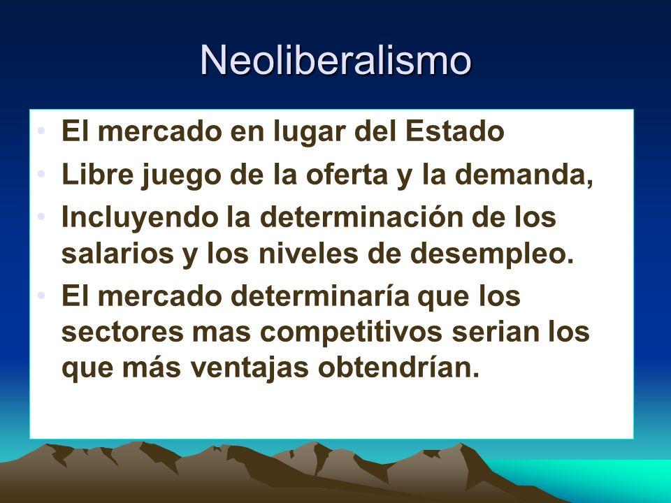 Neoliberalismo El mercado en lugar del Estado