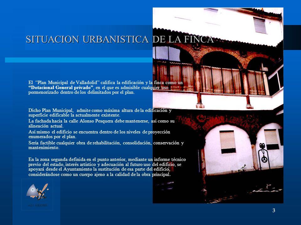 SITUACION URBANISTICA DE LA FINCA