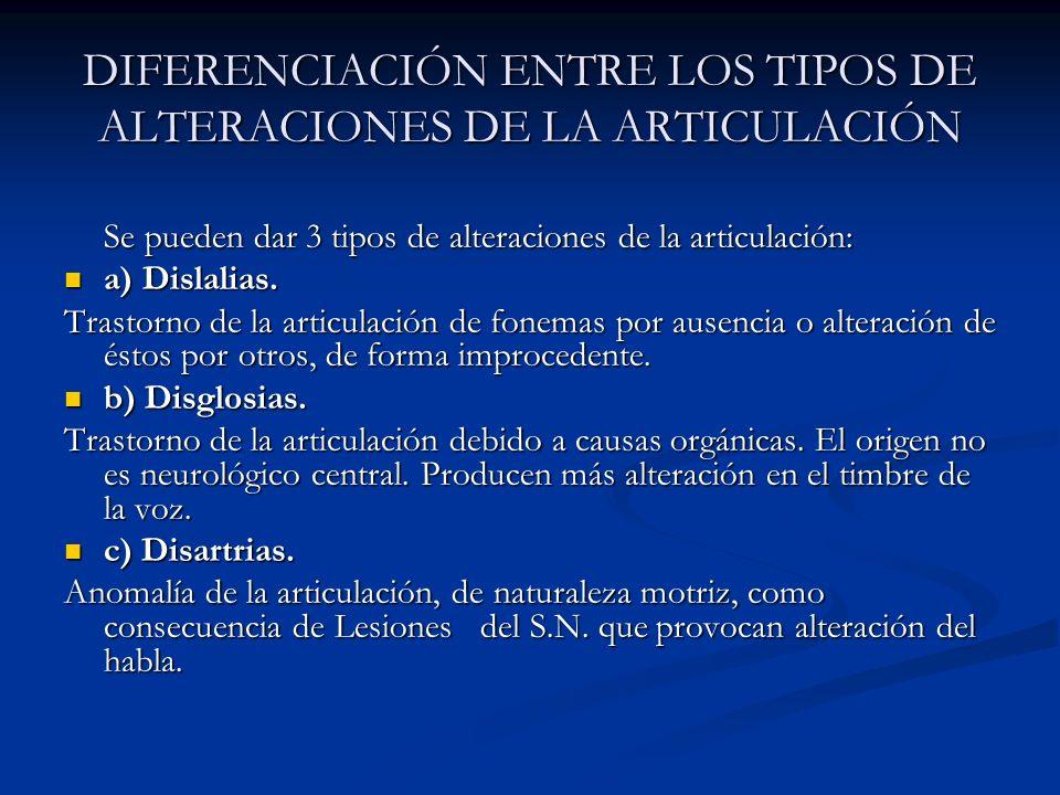 DIFERENCIACIÓN ENTRE LOS TIPOS DE ALTERACIONES DE LA ARTICULACIÓN