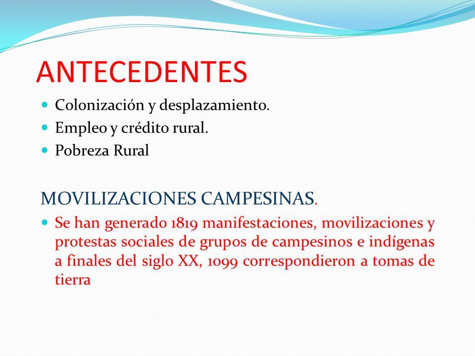 ANTECEDENTES MOVILIZACIONES CAMPESINAS. Colonización y desplazamiento.