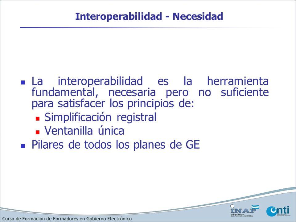 Interoperabilidad - Necesidad