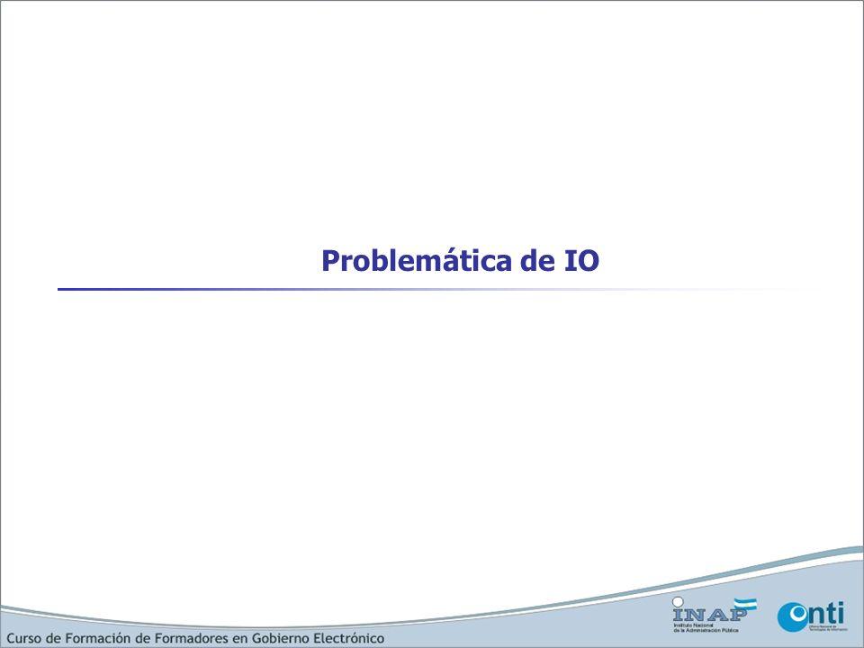 Problemática de IO