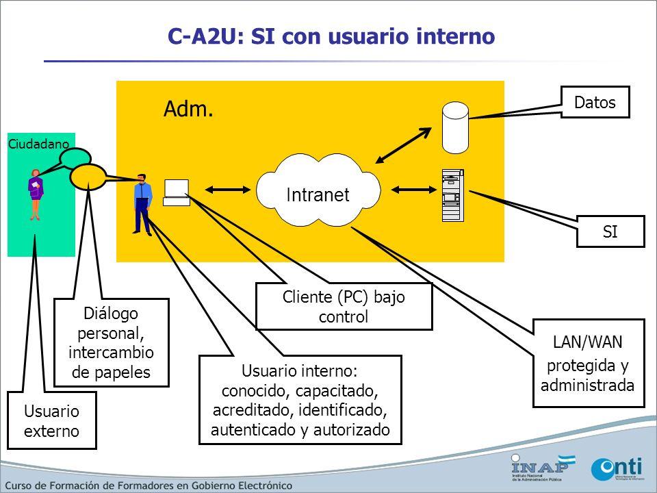 C-A2U: SI con usuario interno