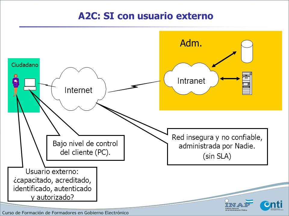 A2C: SI con usuario externo