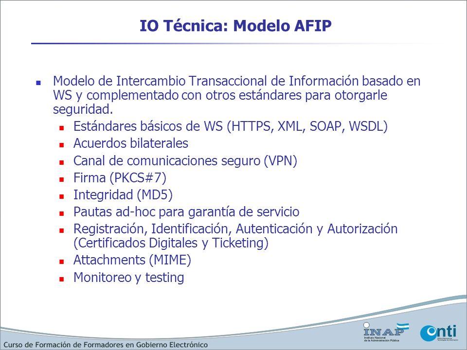 IO Técnica: Modelo AFIP