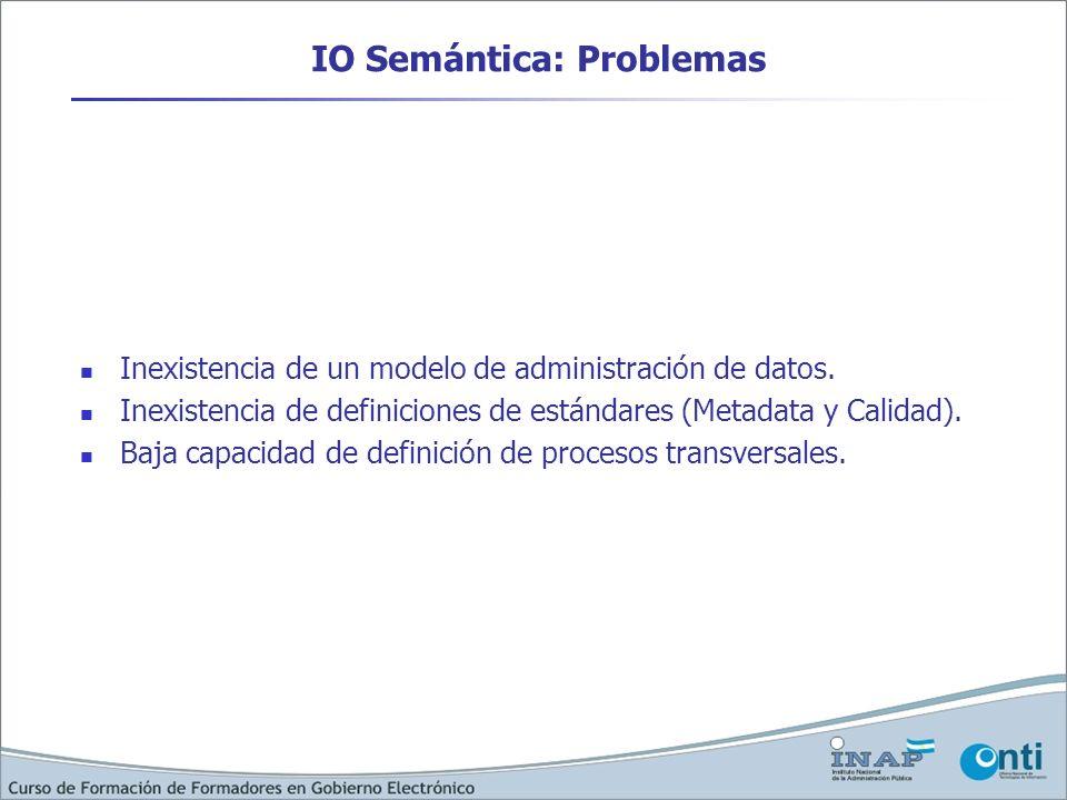 IO Semántica: Problemas