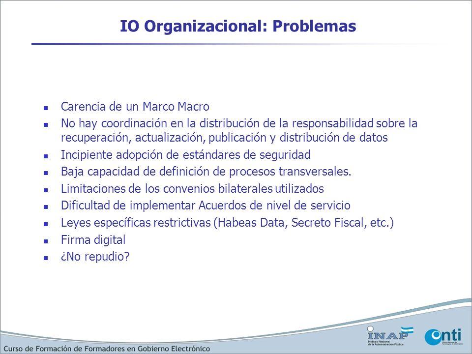 IO Organizacional: Problemas