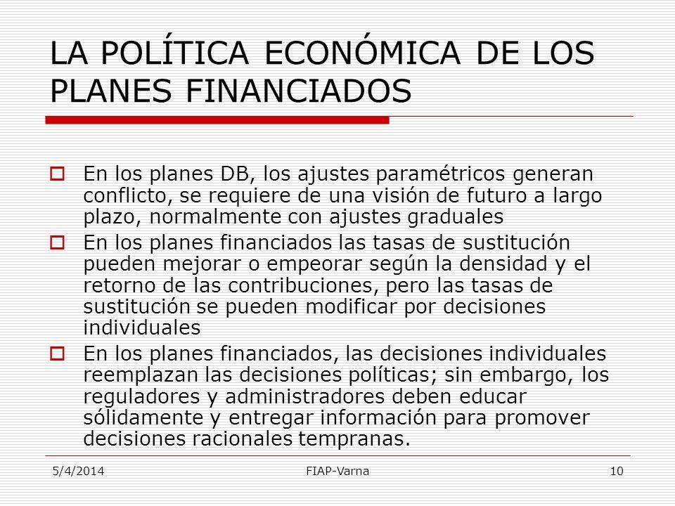 LA POLÍTICA ECONÓMICA DE LOS PLANES FINANCIADOS