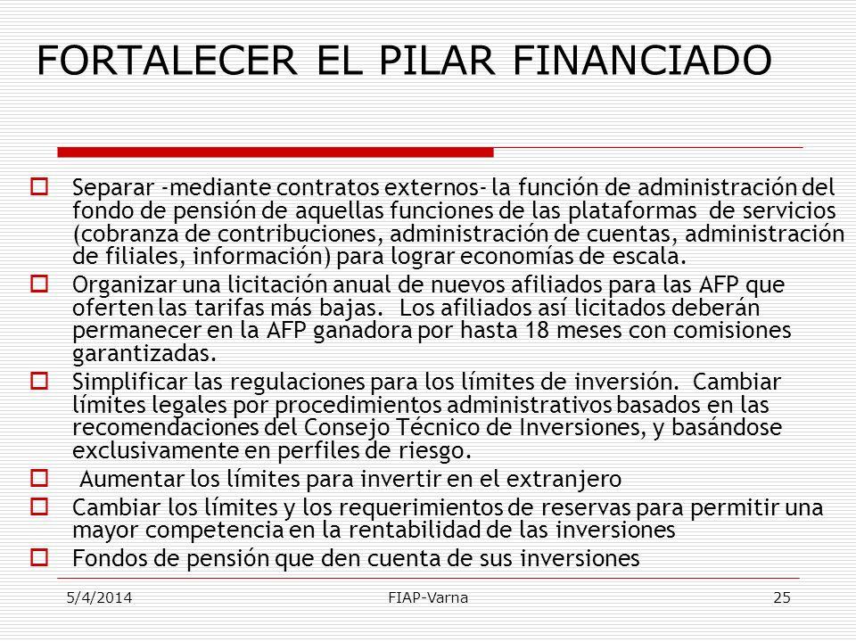 FORTALECER EL PILAR FINANCIADO
