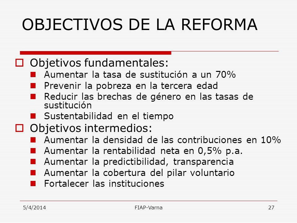 OBJECTIVOS DE LA REFORMA