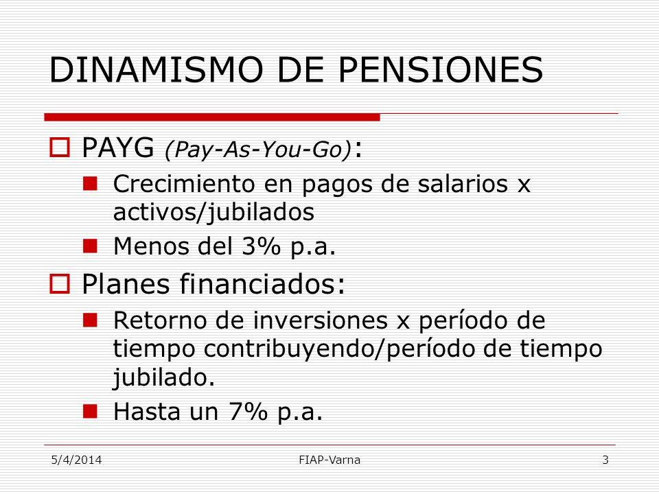 DINAMISMO DE PENSIONES