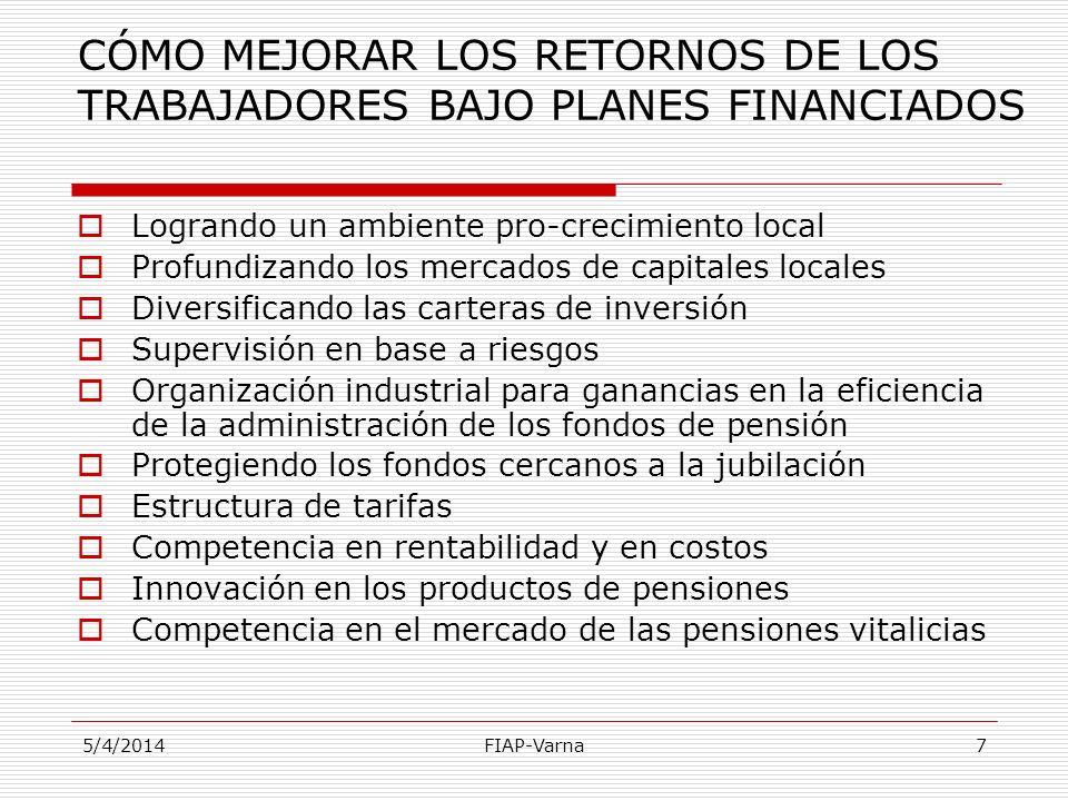 CÓMO MEJORAR LOS RETORNOS DE LOS TRABAJADORES BAJO PLANES FINANCIADOS