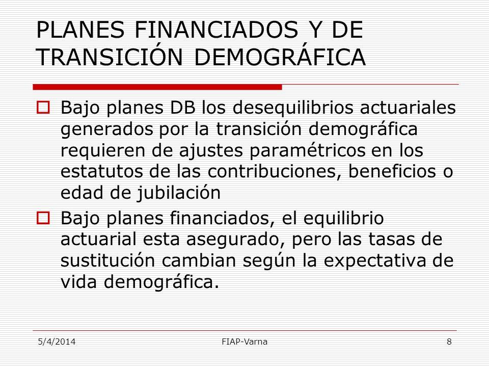 PLANES FINANCIADOS Y DE TRANSICIÓN DEMOGRÁFICA