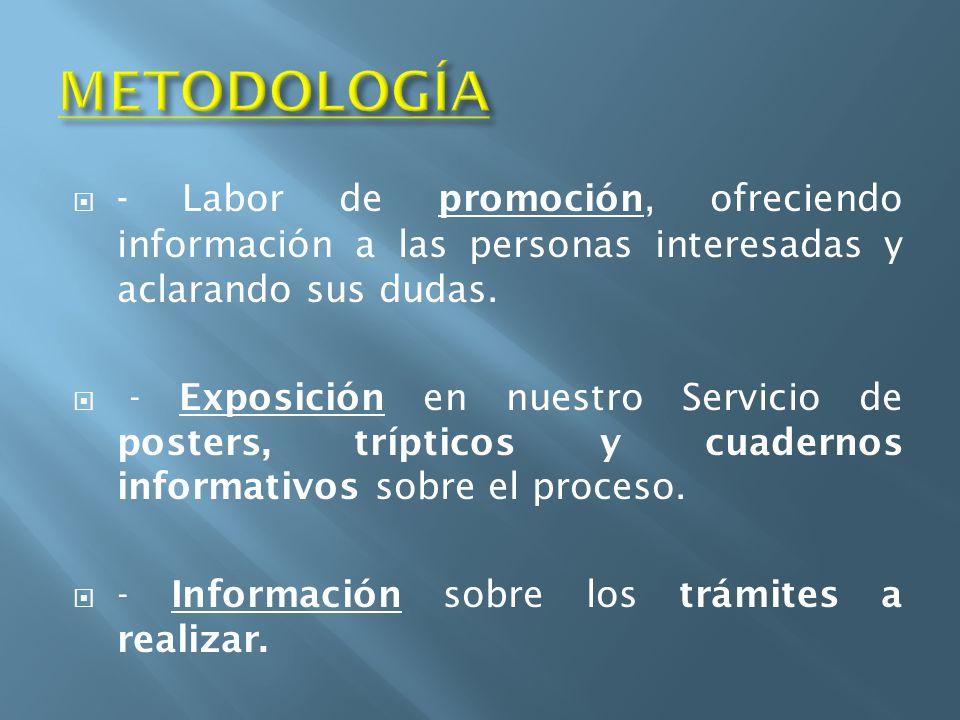 METODOLOGÍA - Labor de promoción, ofreciendo información a las personas interesadas y aclarando sus dudas.