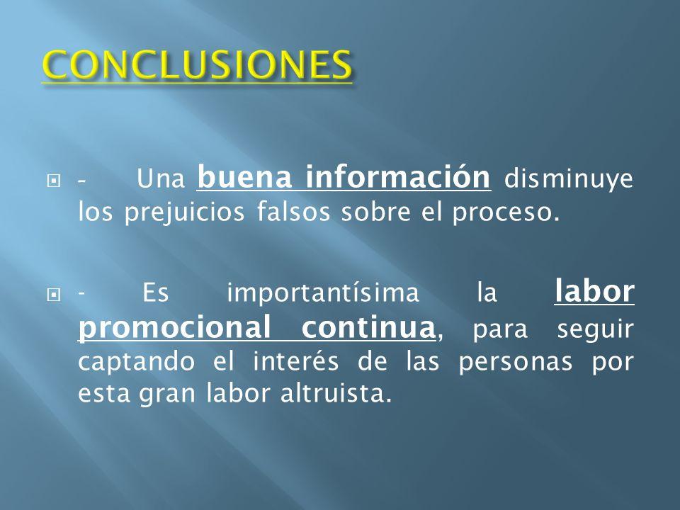 CONCLUSIONES - Una buena información disminuye los prejuicios falsos sobre el proceso.