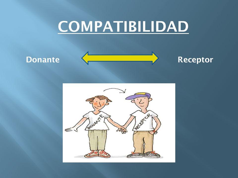COMPATIBILIDAD Donante Receptor
