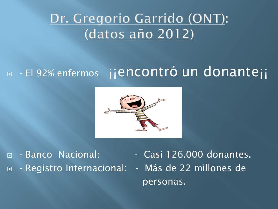 Dr. Gregorio Garrido (ONT): (datos año 2012)