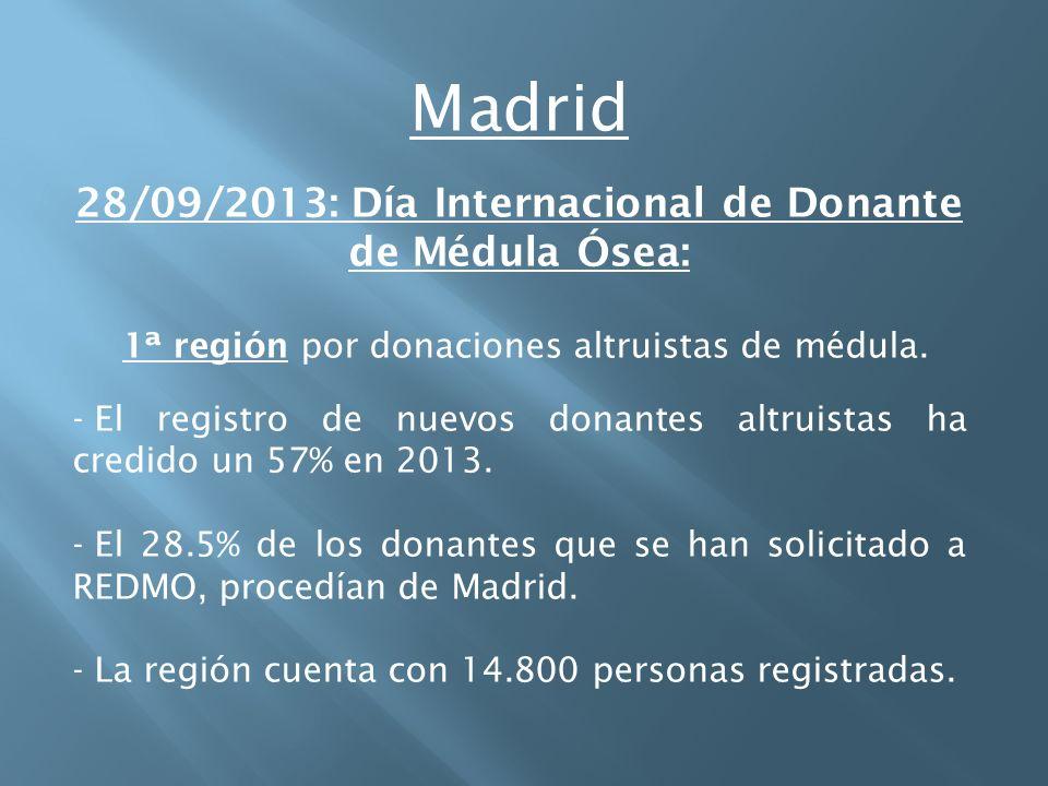 28/09/2013: Día Internacional de Donante de Médula Ósea: