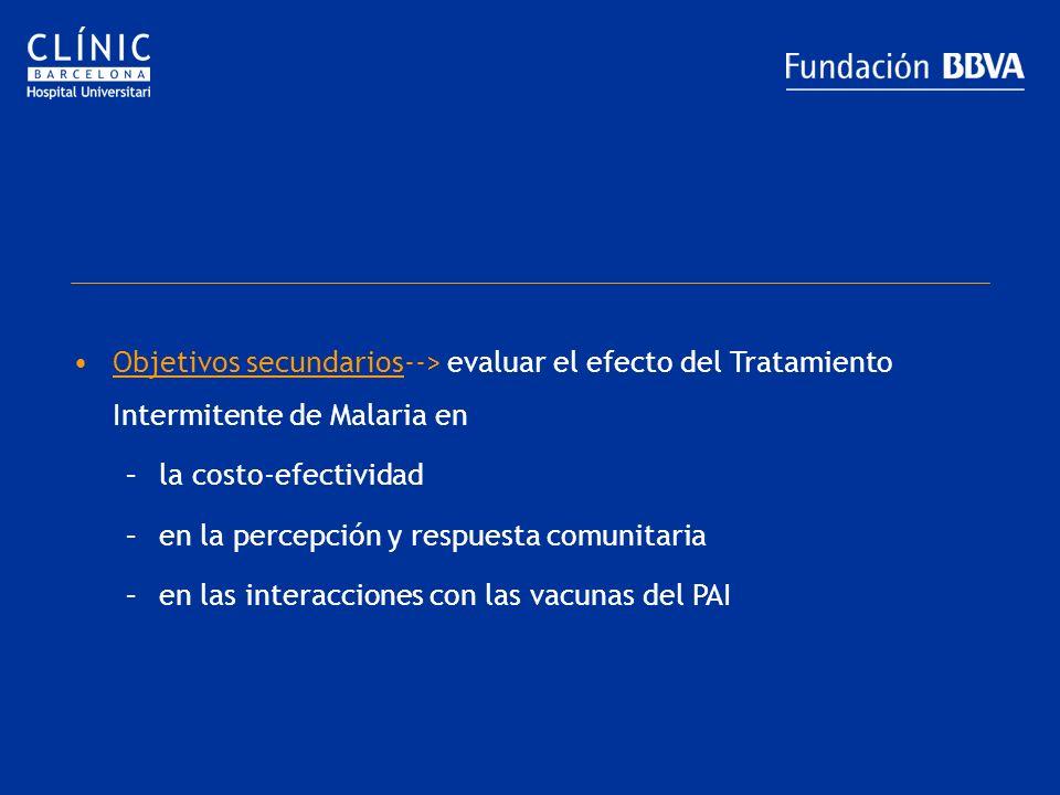 Objetivos secundarios--> evaluar el efecto del Tratamiento Intermitente de Malaria en