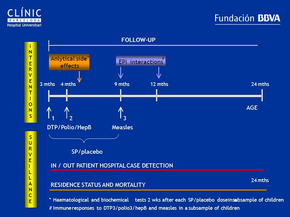 IN / OUT PATIENT HOSPITAL CASE DETECTION