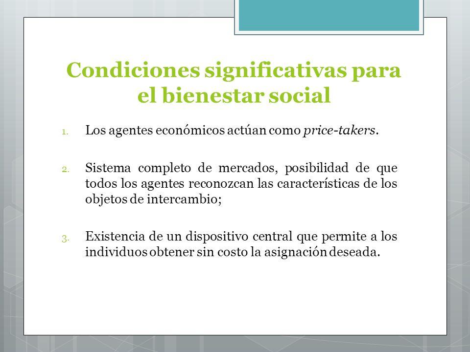 Condiciones significativas para el bienestar social