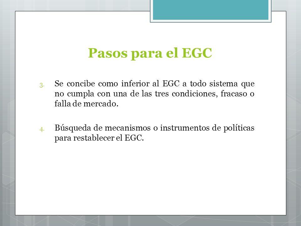 Pasos para el EGC Se concibe como inferior al EGC a todo sistema que no cumpla con una de las tres condiciones, fracaso o falla de mercado.