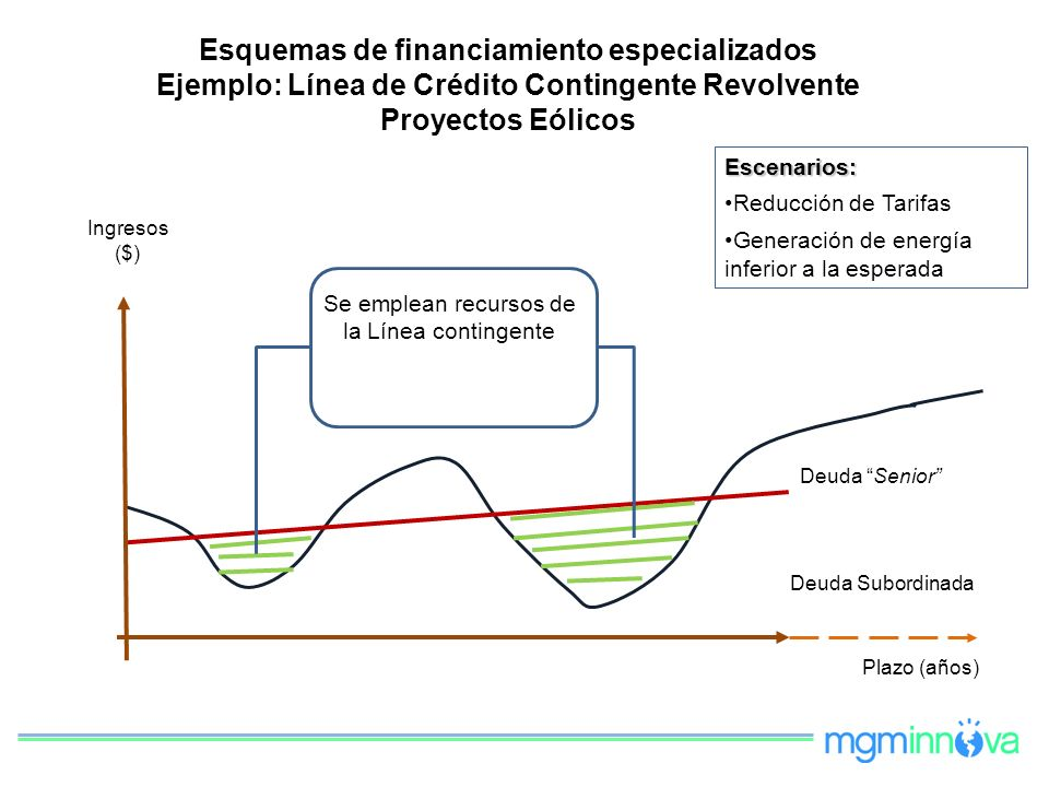 Esquemas de financiamiento especializados