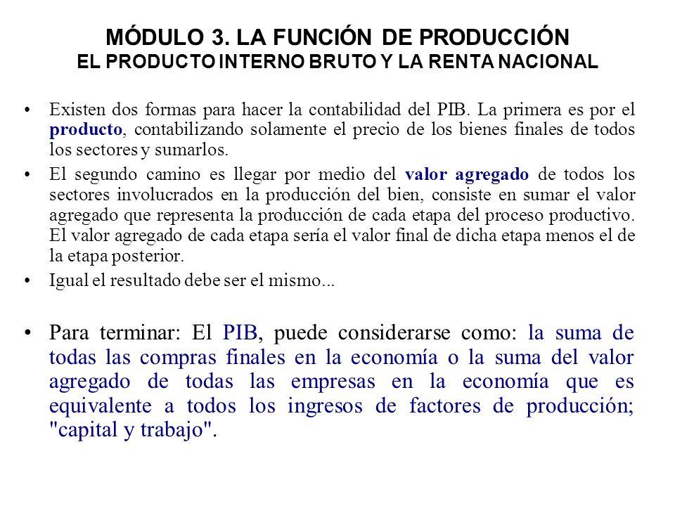 MÓDULO 3. LA FUNCIÓN DE PRODUCCIÓN EL PRODUCTO INTERNO BRUTO Y LA RENTA NACIONAL