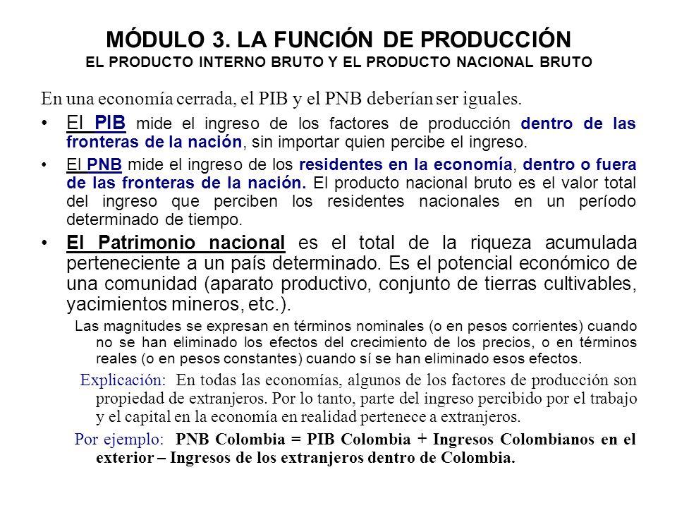 MÓDULO 3. LA FUNCIÓN DE PRODUCCIÓN EL PRODUCTO INTERNO BRUTO Y EL PRODUCTO NACIONAL BRUTO