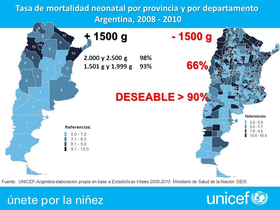 Tasa de mortalidad neonatal por provincia y por departamento